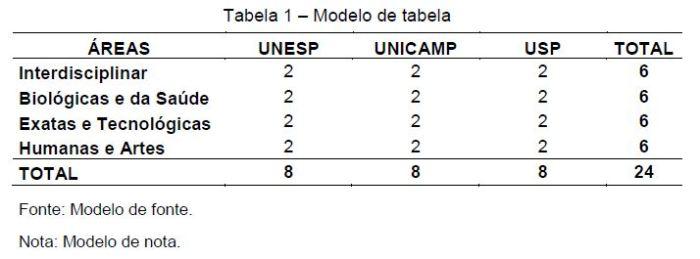 Modelo de tabela