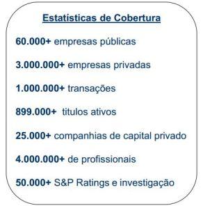 Estatísticas Capital IQ