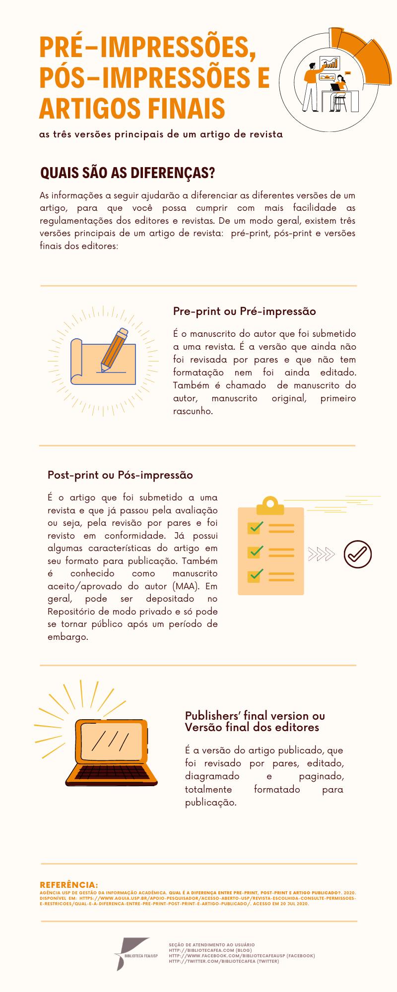 Infográfico_versões de artigos