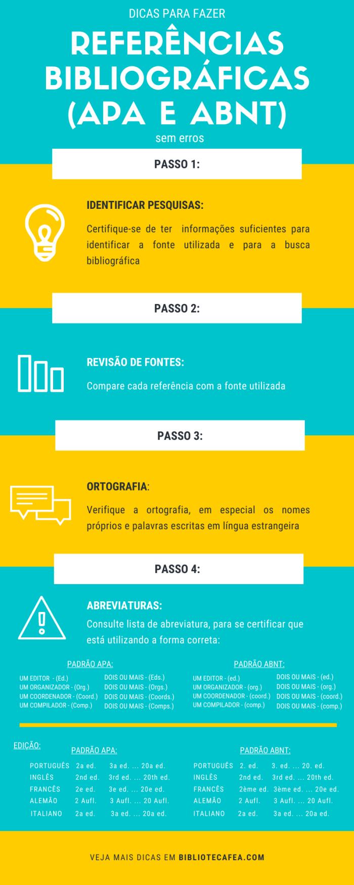 referências bibliográficas_final